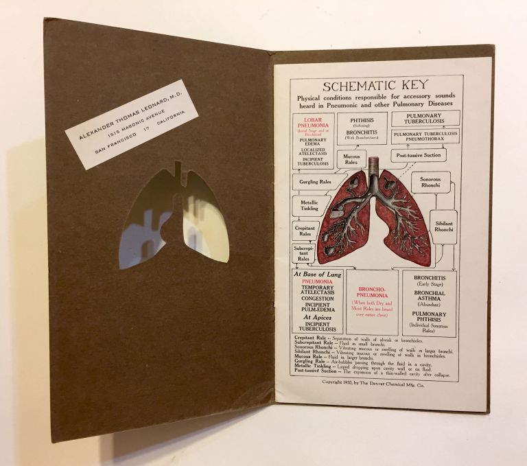The Pneumonic Lung: Its Physical Signs and Pathology. The Denver Chemical Manufacturing Company.